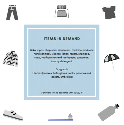 items in demand
